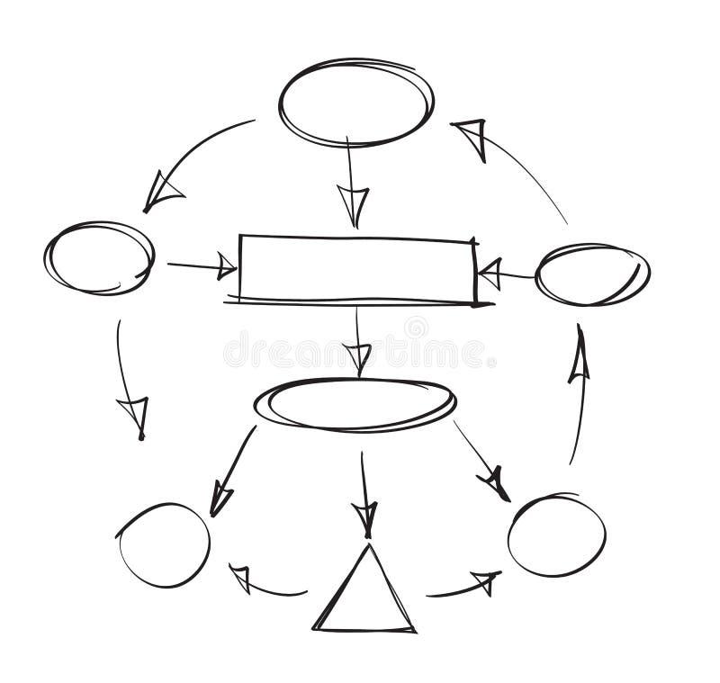Dé la línea exhausta arte del vector de dirección del infographics de la dirección ilustración del vector