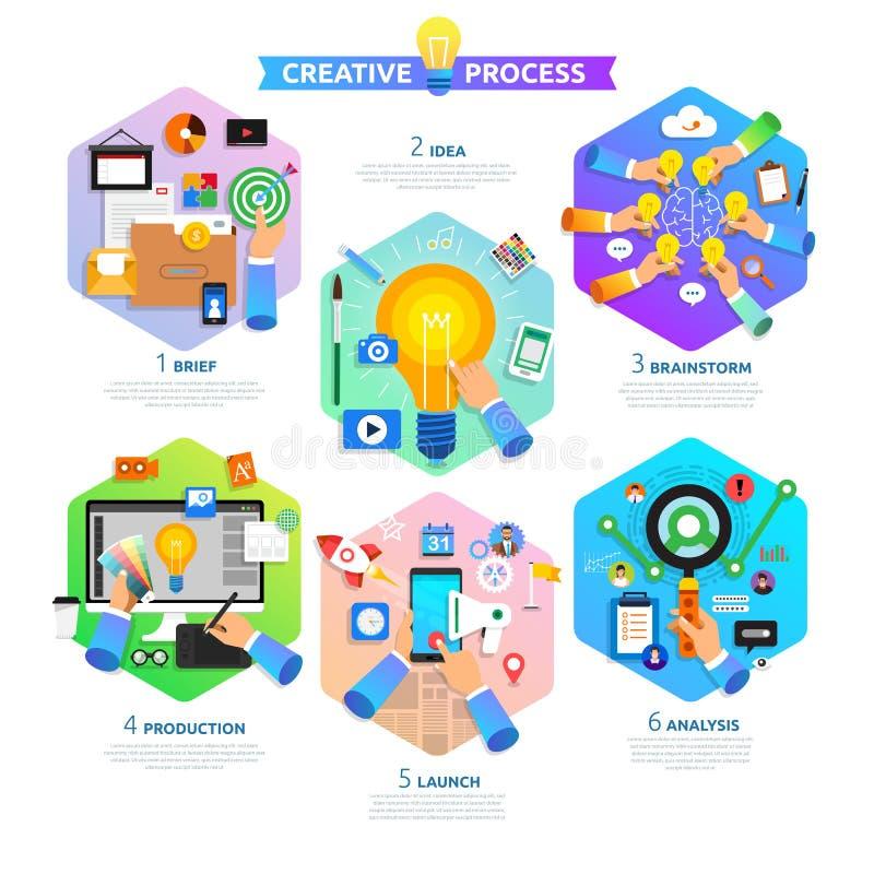Début de processus créatif plat de concept de construction avec le dossier, idée, soutien-gorge illustration stock