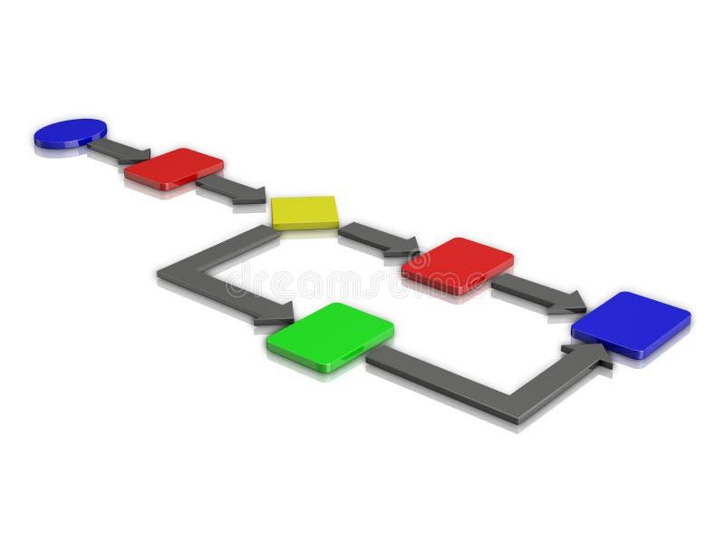 Déroulement des opérations de concept illustration de vecteur