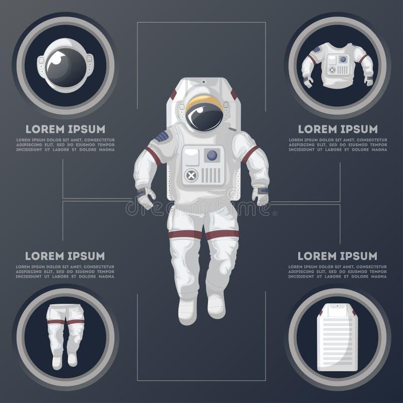 Détails d'infographics moderne de costume d'espace illustration de vecteur