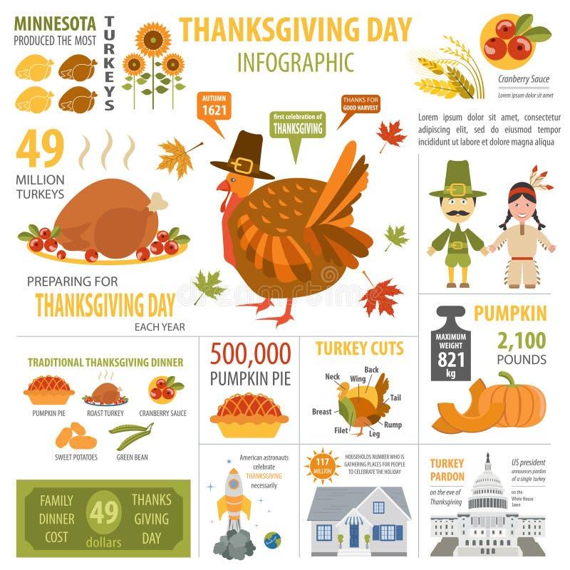 Día de la acción de gracias, hechos interesantes en infographic Temporeros gráficos stock de ilustración