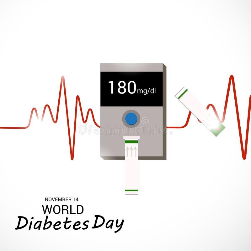 Día de la diabetes del mundo stock de ilustración