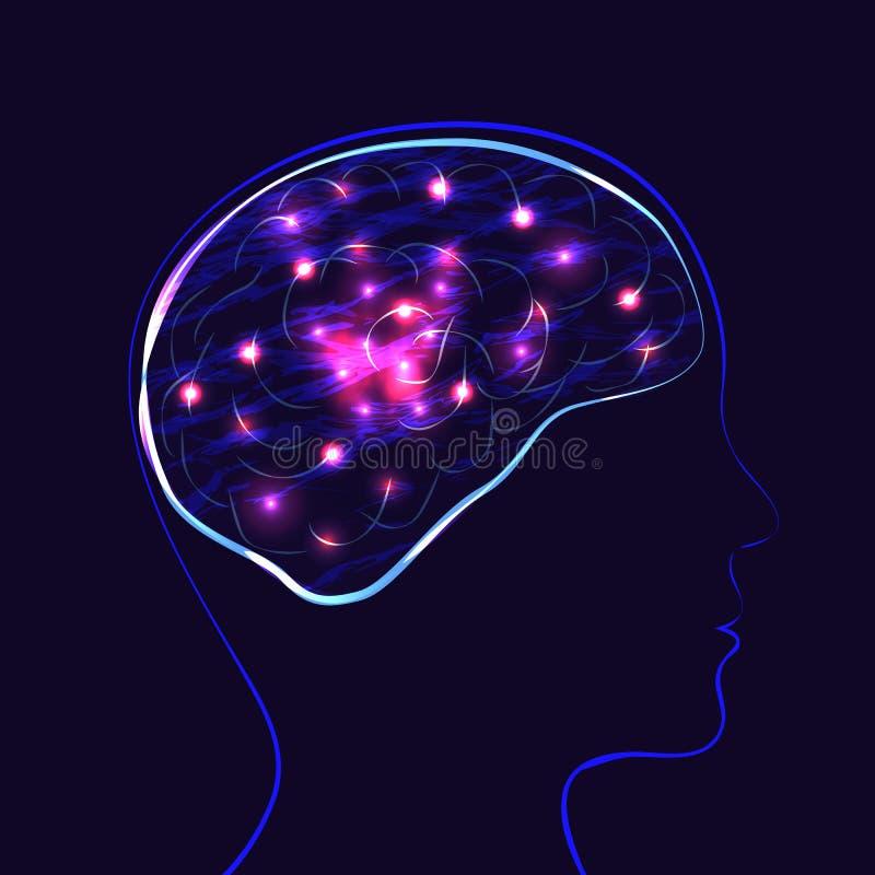 Día de la salud mental del mundo Silueta del jefe del hombre y del cerebro Luces que muestran el trabajo del cerebro ilustración del vector