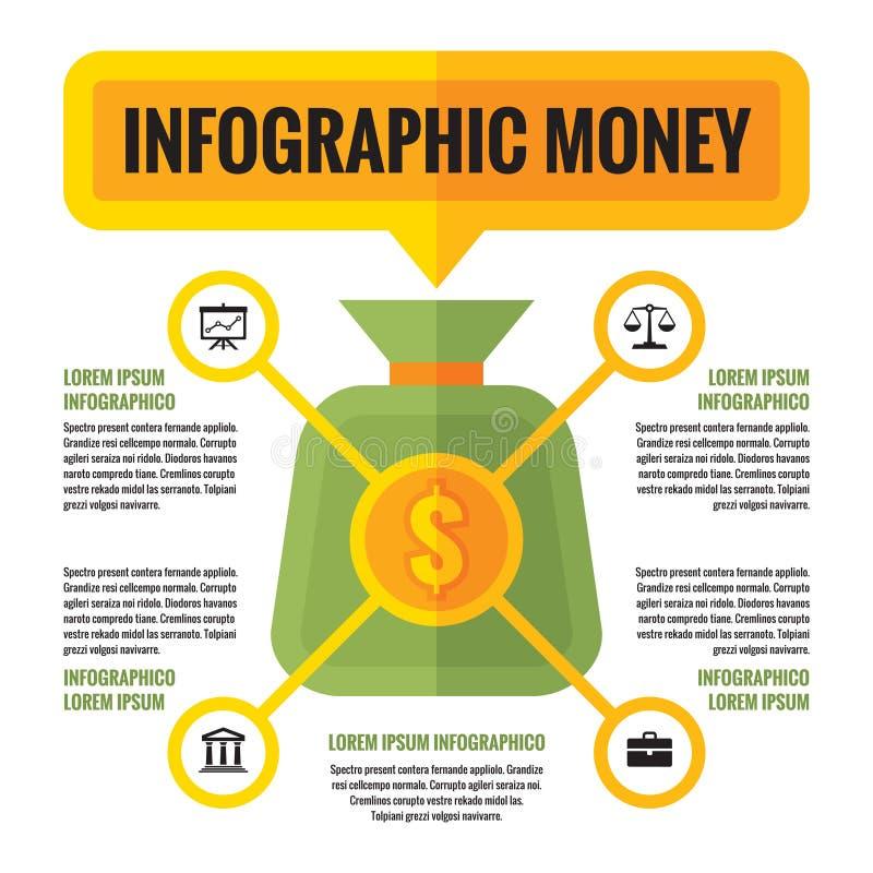 Dólar do dinheiro de Infographic - vector o esquema do conceito no estilo liso ilustração stock