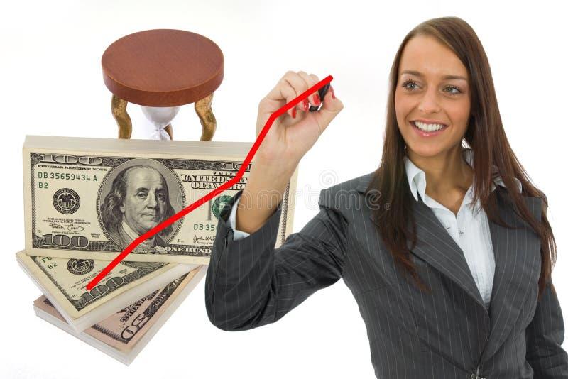 Dólar do progresso imagem de stock