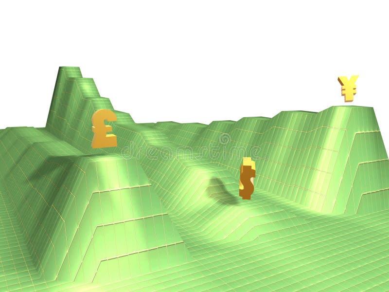 Dólar que cae ilustración del vector