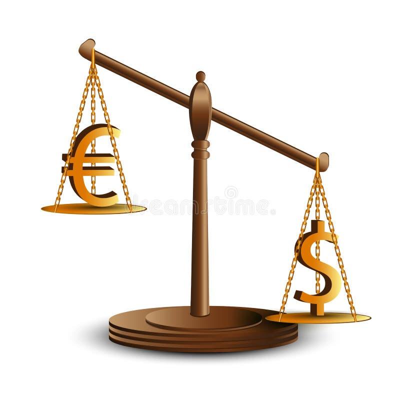 Dólar y euro en escalas ilustración del vector