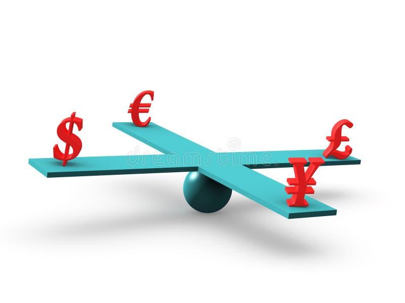 Dólar y euro en escalas stock de ilustración