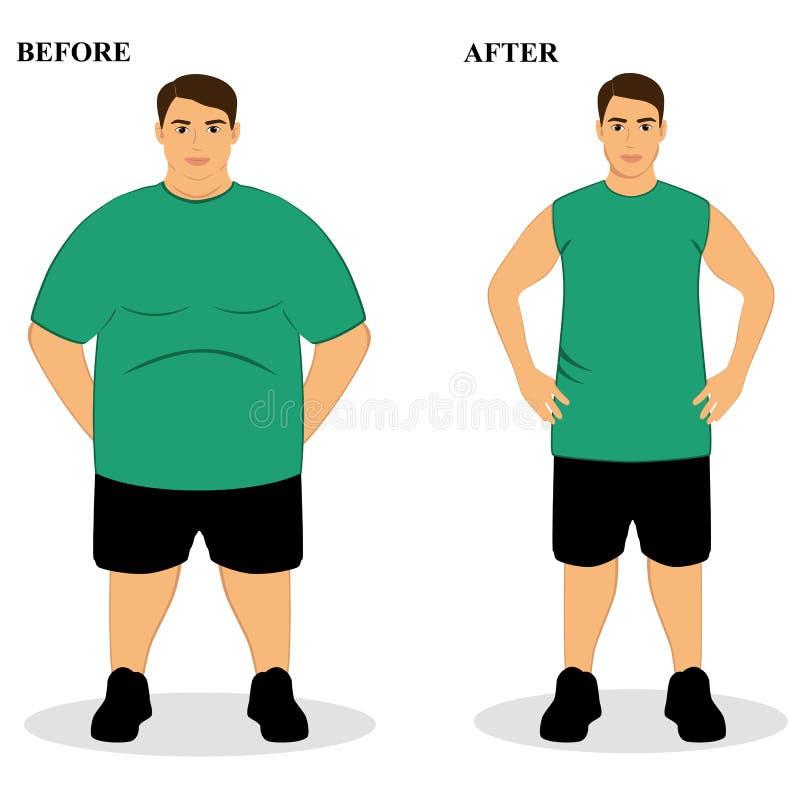 Dünn und Fett vektor abbildung