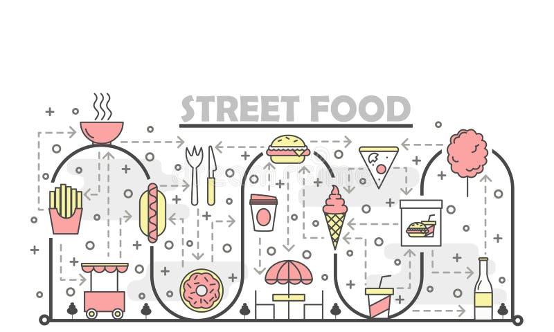 Dünne Linie Kunststraßennahrungsmittelplakat-Fahnenschablone des Vektors stock abbildung