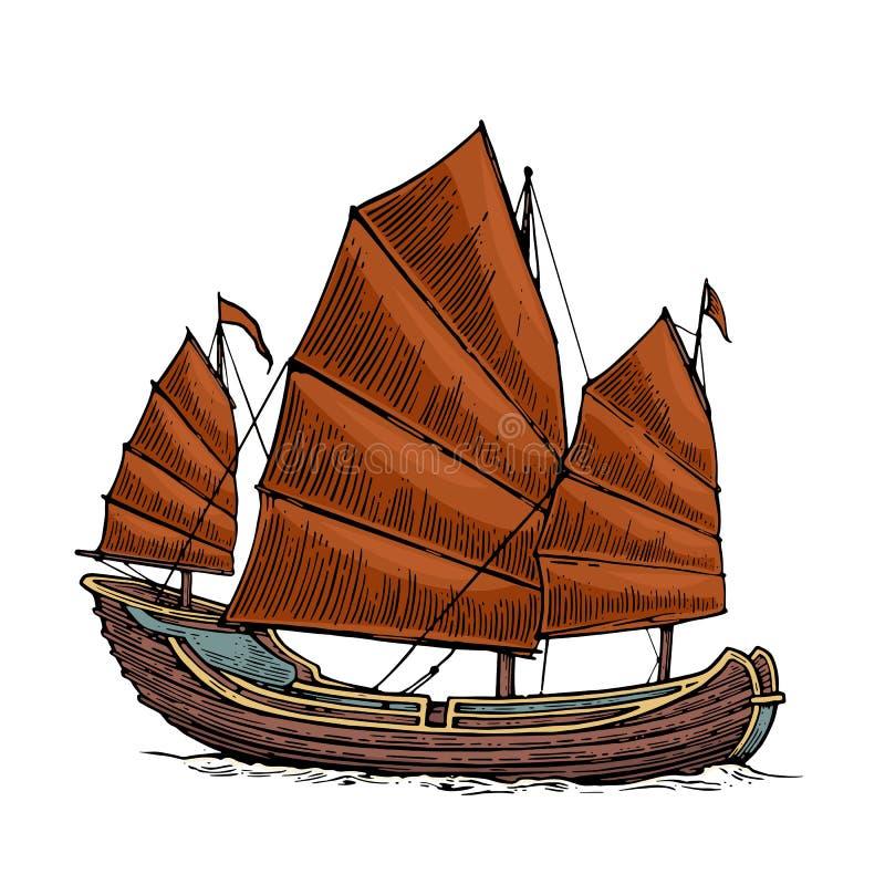 Dżonka unosi się na dennych fala Ręka rysujący projekta elementu żeglowania statek Rocznika rytownictwa wektorowa ilustracja dla  royalty ilustracja