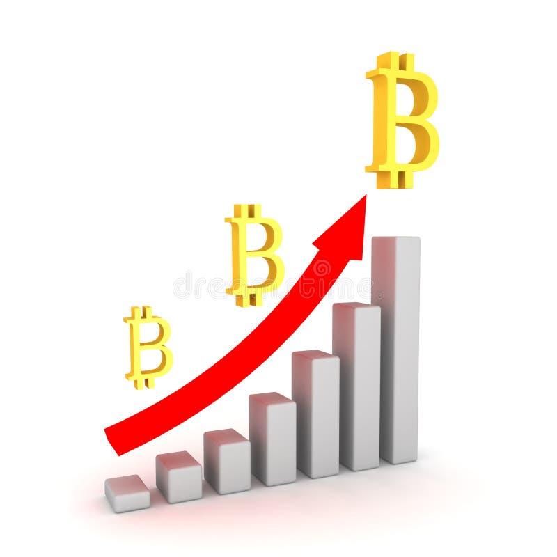 3D与显示bitcoin的成长专栏的图表图 皇族释放例证