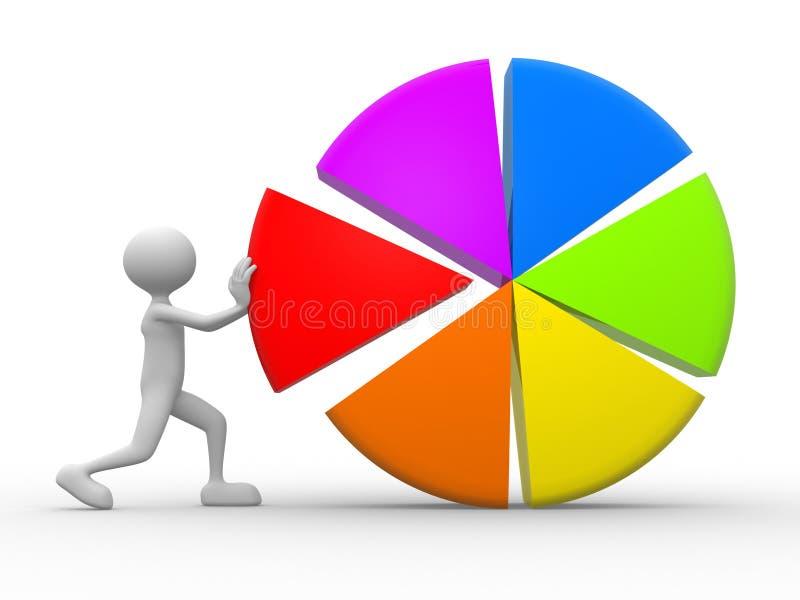 3d人和圆形统计图表 皇族释放例证