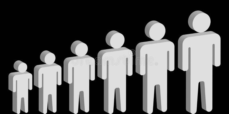 3D人的象设置了,个人成长的概念演变 库存例证