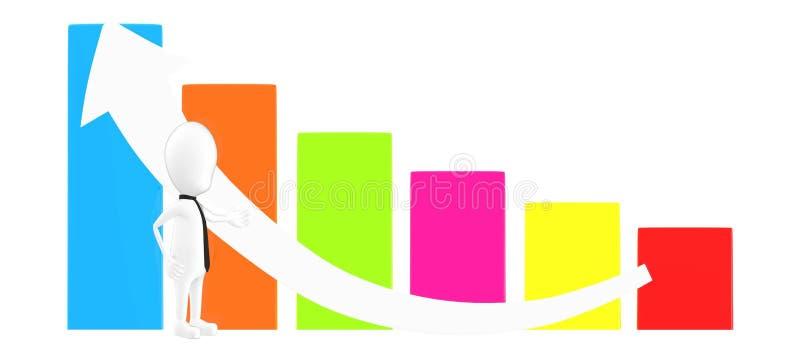 3d字符,显示一张增长的统计图表的人 库存例证