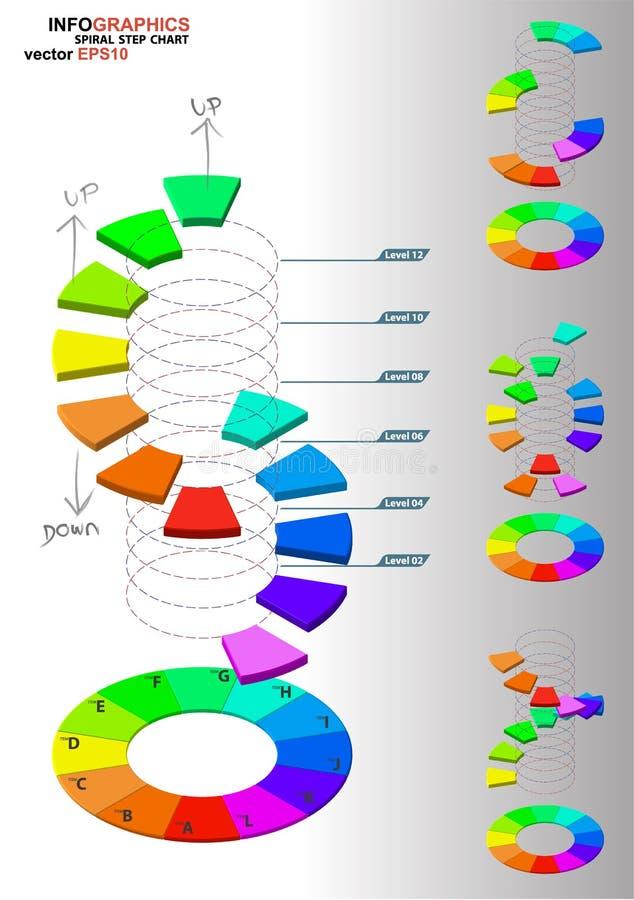 3D度量螺旋台阶 皇族释放例证