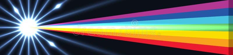 3d彩虹三角长的横幅作用RGB 皇族释放例证