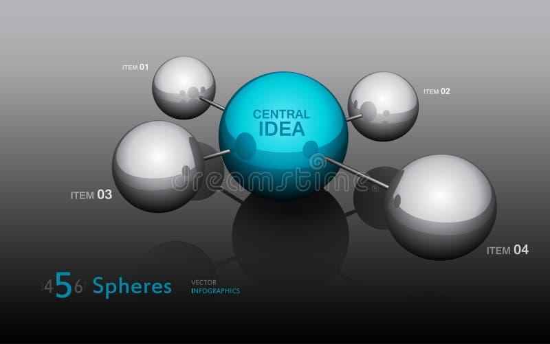 3D球形infographics模板 皇族释放例证