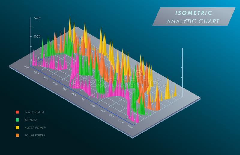 3d等量大数据形象化图表,企业图 库存例证