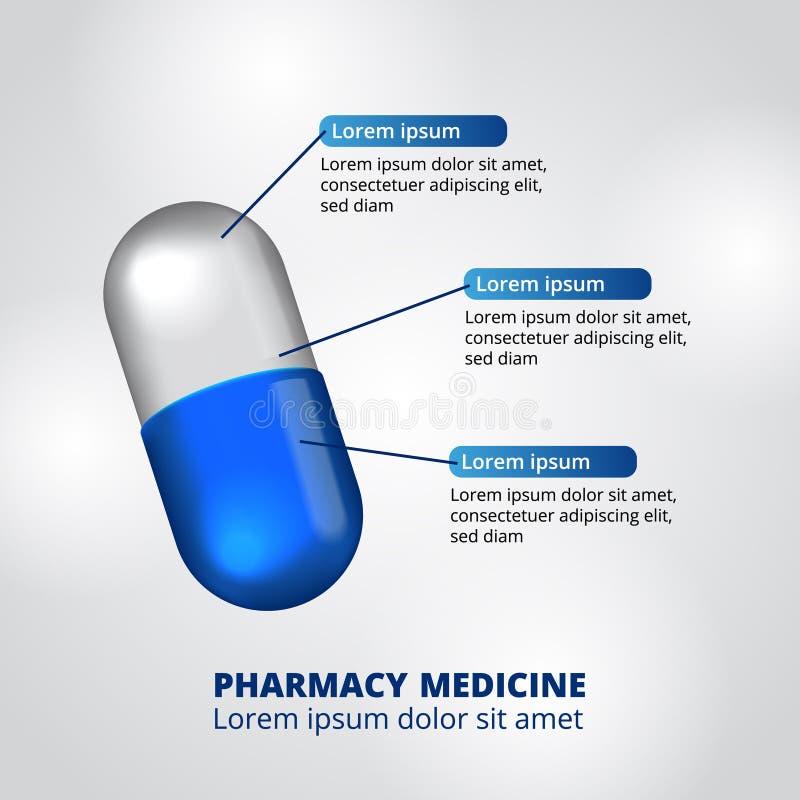 3D胶囊药片医学药房infographic数据形象化医疗保健营养成份的例证 向量例证