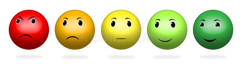 3D颜色面对反馈/心情 设置五张面孔标度-哀伤的中立微笑-被隔绝的传染媒介例证 3d面孔机智设计  库存例证