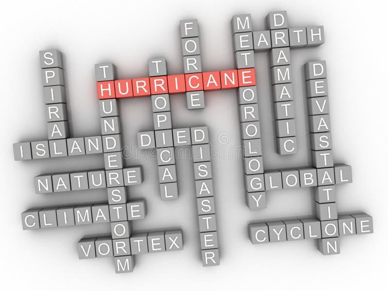 3d飓风,词在白色背景的云彩概念 向量例证