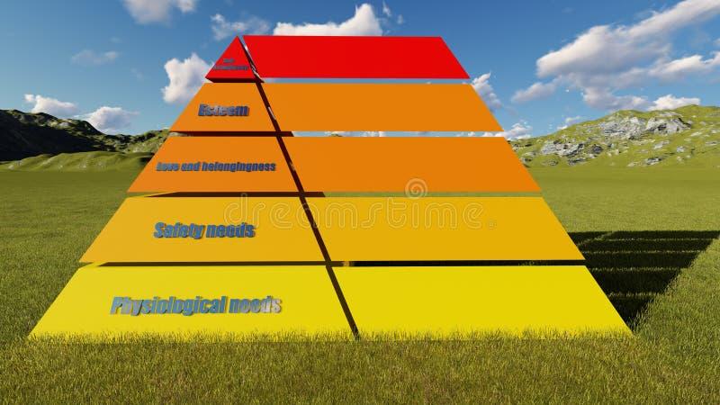 3D übertragen Maslow-` s Hierarchie des Bedarfs stock abbildung