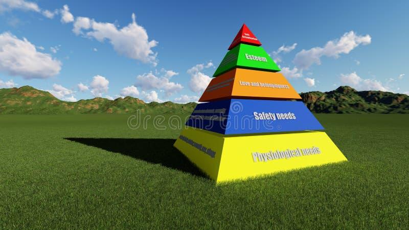 3D übertragen Maslow-` s Hierarchie des Bedarfs vektor abbildung