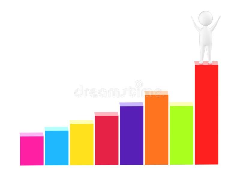 3d характер, человек стоя над верхней частью столбчатой диаграммы и поднимая руку вверх иллюстрация штока