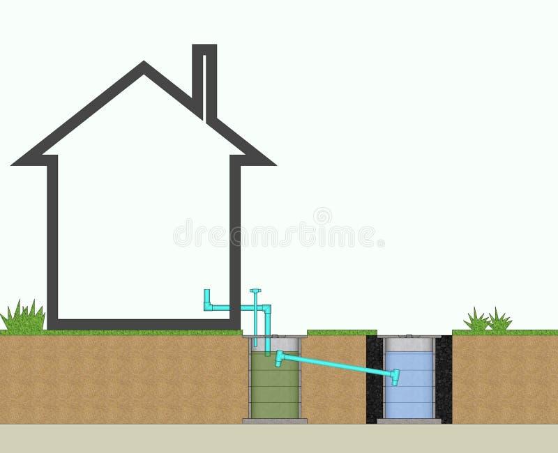 3D水处理系统 皇族释放例证