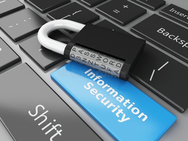 3d结束了挂锁和信息保障在键盘 皇族释放例证