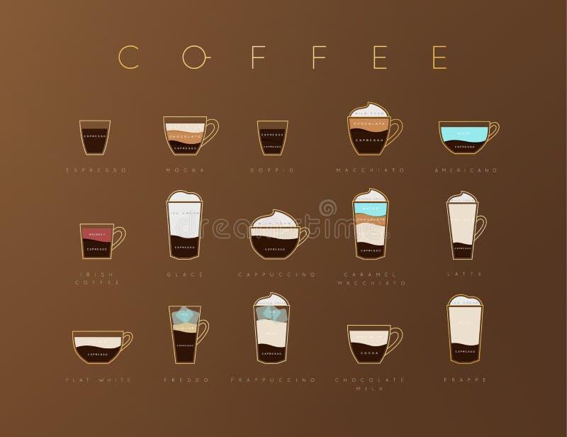 D'affiche de café brun à plat illustration de vecteur