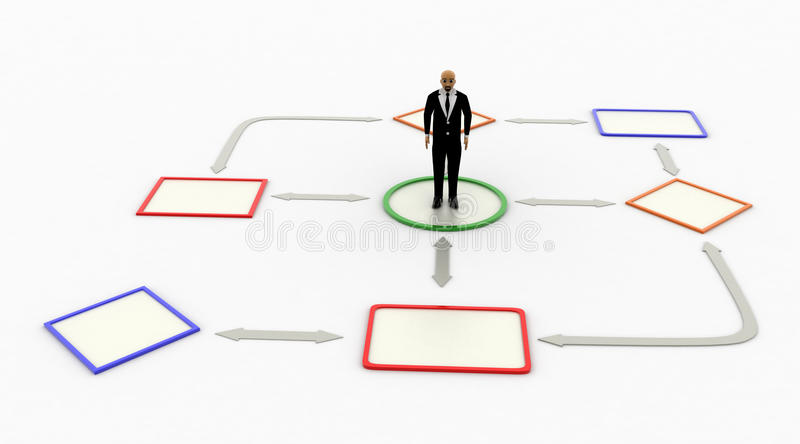 3d bald head man standing inside circle of flow chart royalty free illustration