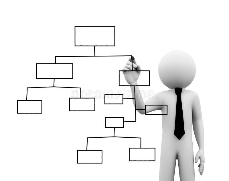 3d biznesmen rysuje organizacyjną mapę na tou