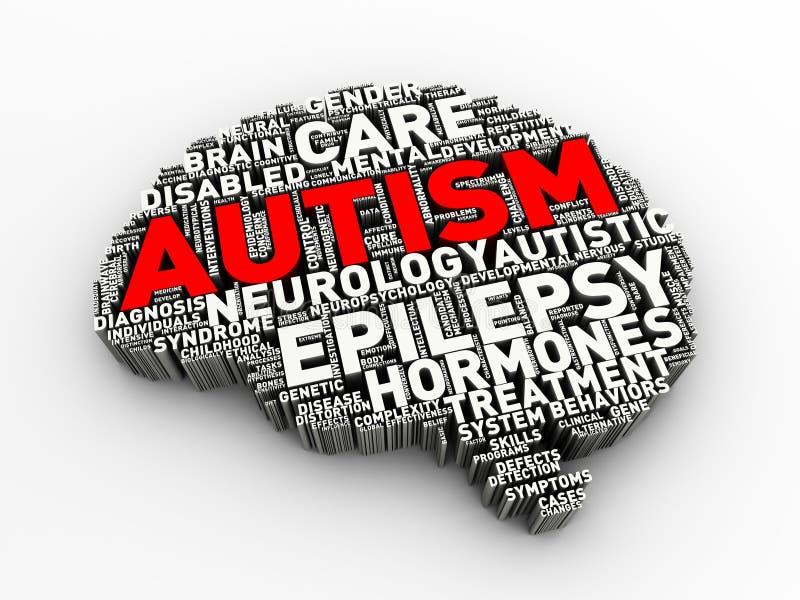 3d brain shape autism wordcloud tag. 3d rendering of brain shape word cloud tags of autism awareness vector illustration