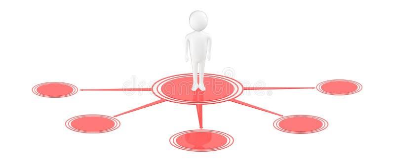 3d caractère, homme se tenant sur un cercle reliant différents cercles illustration libre de droits