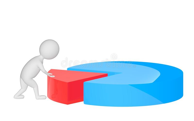 3d character , man pushing a part in a pie chart. 3d rendering vector illustration