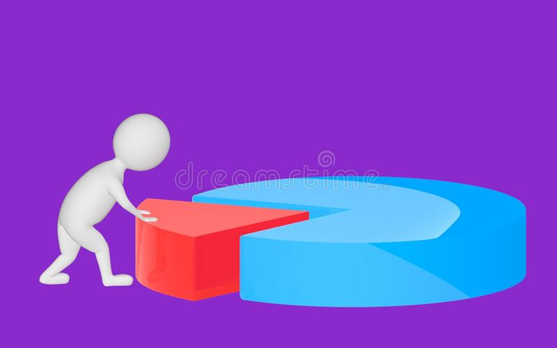 3d character , man pushing a part in a pie chart. Purple background - 3d rendering vector illustration