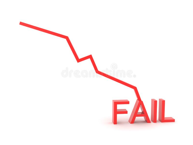 3D Chart graph showing failure and decline. 3D Rendering isolated on white royalty free illustration