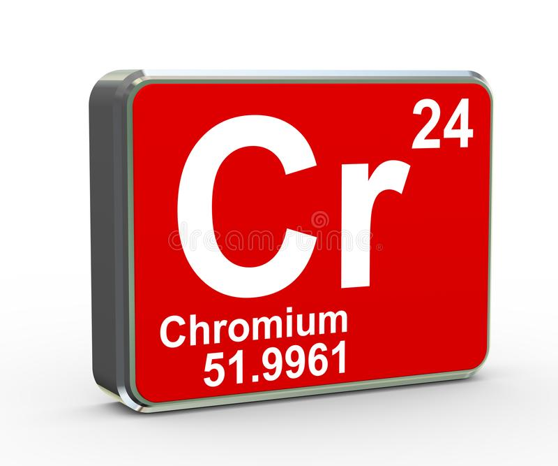 3d chemicznego elementu Chromium okresu materialny stół ilustracji