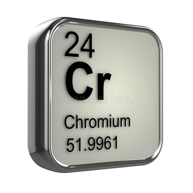 3d Chromium element ilustracji