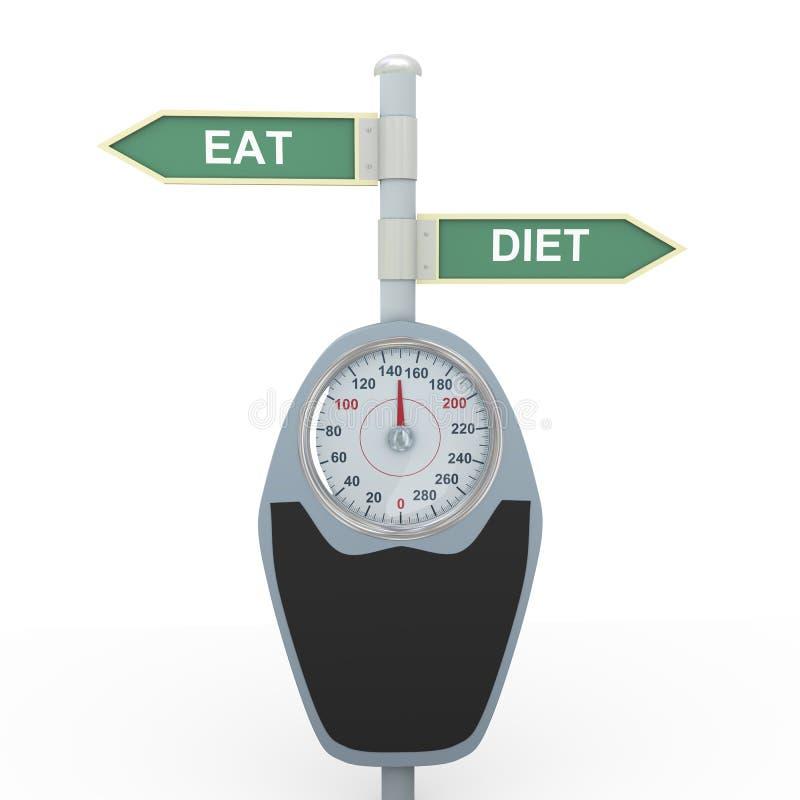 3d comem o sinal de estrada da dieta ilustração stock