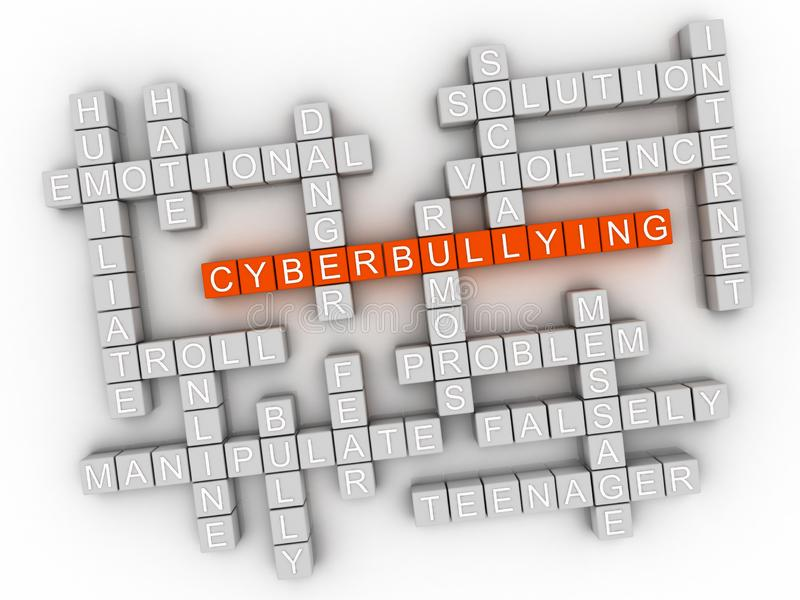 3d Cyberbullying词云彩概念-例证 免版税图库摄影