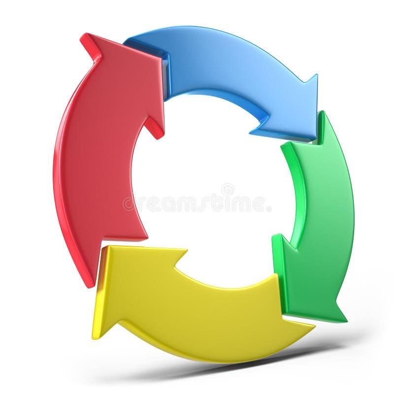 3d cyklu Kolorowy diagram ilustracji