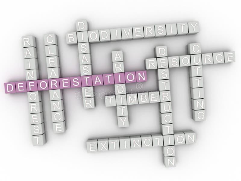 3d Deforestation word cloud concept stock illustration