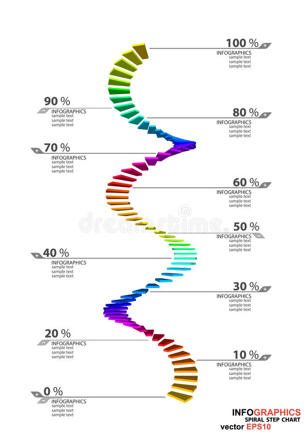 Download 3D Dimensions Spiral Stair Stock Vector. Image Of Step   53763307