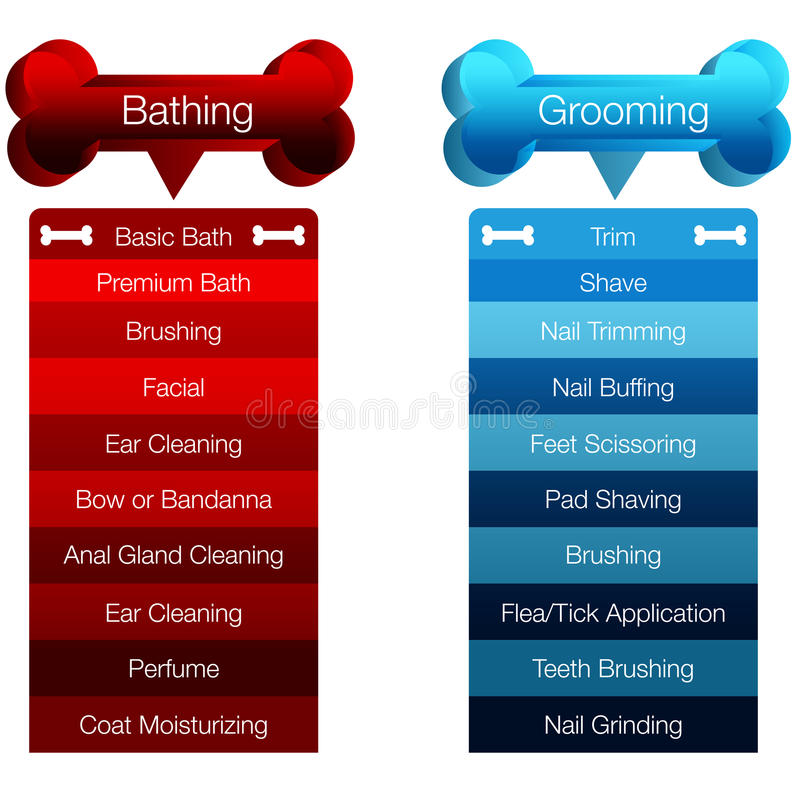 3d Dog Grooming Chart royalty free illustration