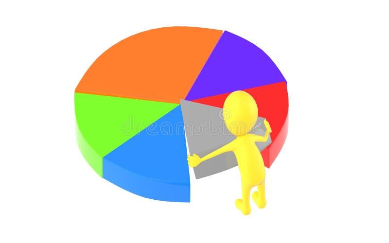 3d geel karakter die een pastei in cirkeldiagram bewegen stock illustratie