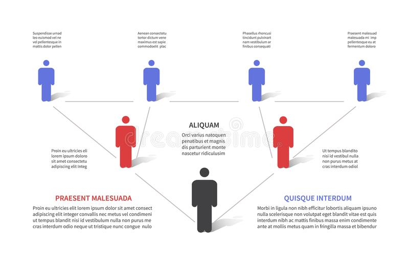 3d grafiek van de bedrijfhiërarchie, commerciële organisatiestructuur met mensenpictogrammen Stroomschemaboom, de vector van de w stock illustratie