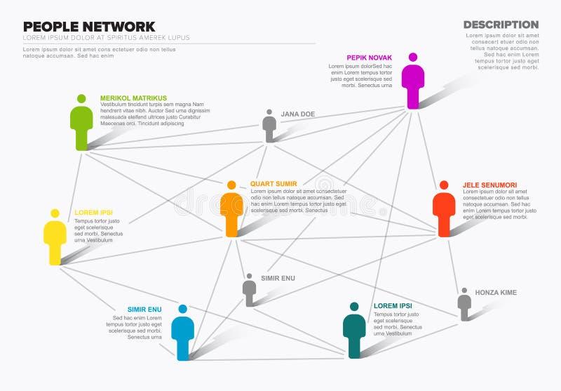 3d grafiek van het mensennetwerk stock illustratie